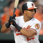 Orioles Notebook: Anthony Santander Back With Club After Positive COVID-19 Test