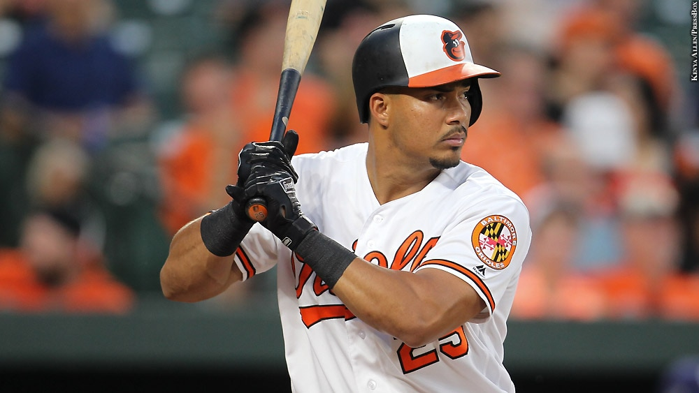 Orioles Notebook: Anthony Santander Back With Club After Positive ...
