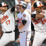 2020 Orioles Spring Outlook