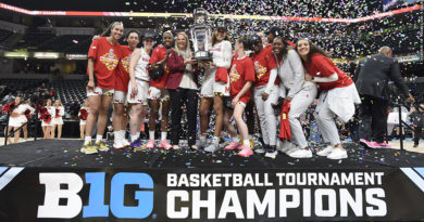 Maryland women's basketball, big ten tournament champions