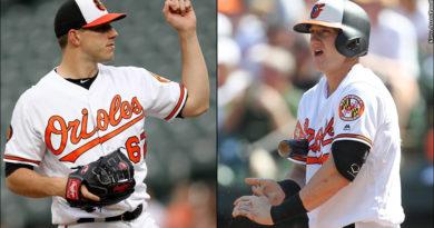 Orioles: John Means, Austin Hays