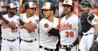 Orioles: Hanswer Alberto, Anthony Santander, Rio Ruiz, Renato Nunez, Pedro Severino