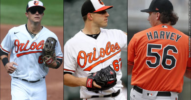 Orioles: Ryan Mountcastle, John Means, Hunter Harvey