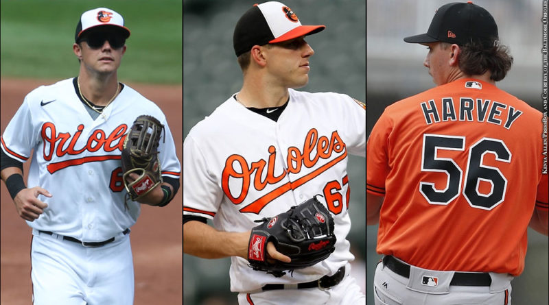 Orioles: Ryan Mountcastle, John Means, Hunter Harvey