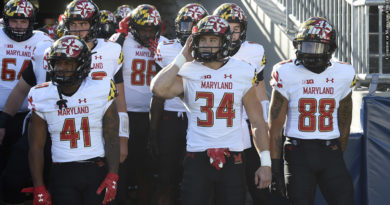 Maryland Terps football 2020