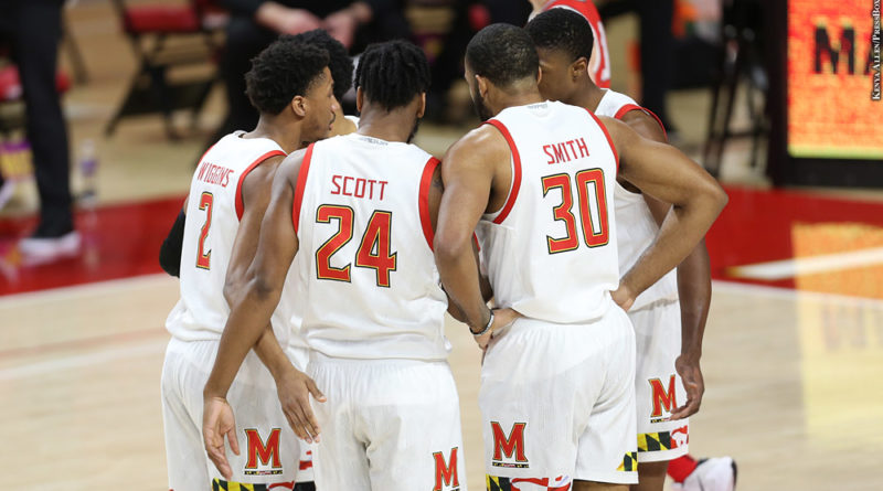 Maryland Terps Basketball
